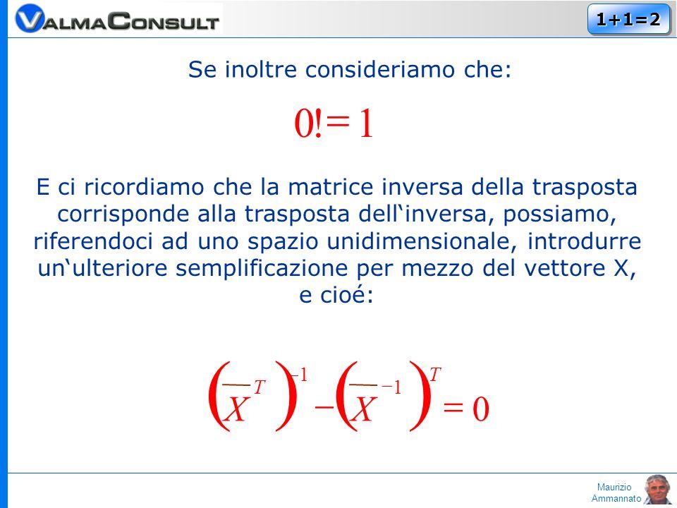 Maurizio Ammannato 1+1=21+1=2 Se inoltre consideriamo che: 1!0 E ci ricordiamo che la matrice inversa della trasposta corrisponde alla trasposta dellinversa, possiamo, riferendoci ad uno spazio unidimensionale, introdurre unulteriore semplificazione per mezzo del vettore X, e cioé: 0 1 1 T T XX