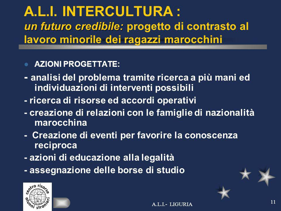 A.L.I.- LIGURIA 11 un futuro credibile: A.L.I. INTERCULTURA : un futuro credibile: progetto di contrasto al lavoro minorile dei ragazzi marocchini AZI