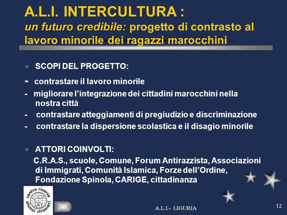 A.L.I.- LIGURIA 12 un futuro credibile: A.L.I. INTERCULTURA : un futuro credibile: progetto di contrasto al lavoro minorile dei ragazzi marocchini SCO