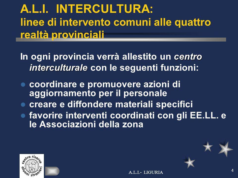 A.L.I.- LIGURIA 4 A.L.I. INTERCULTURA: linee di intervento comuni alle quattro realtà provinciali centro interculturale In ogni provincia verrà allest