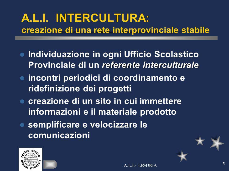 A.L.I.- LIGURIA 5 A.L.I. INTERCULTURA: creazione di una rete interprovinciale stabile referente interculturale Individuazione in ogni Ufficio Scolasti