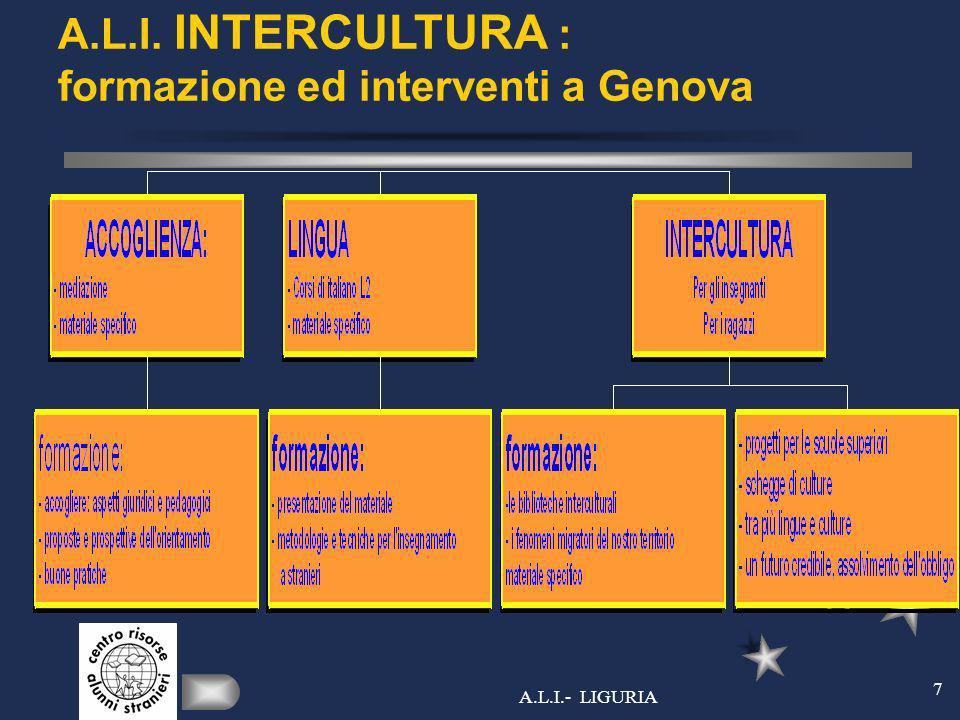 A.L.I.- LIGURIA 7 A.L.I. INTERCULTURA : formazione ed interventi a Genova
