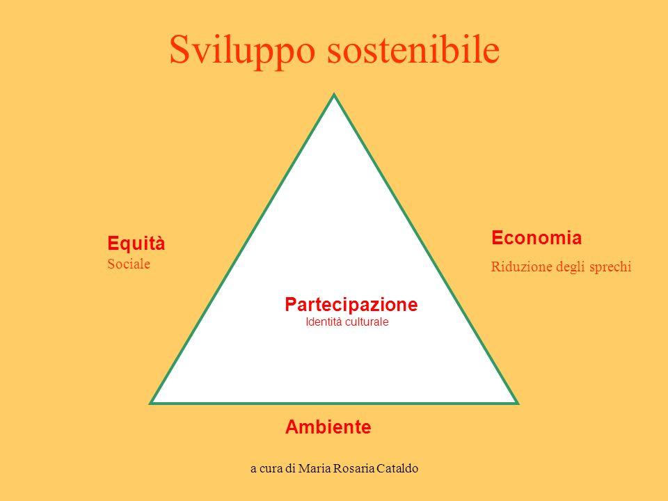 a cura di Maria Rosaria Cataldo Partecipazione Identità culturale Equità Sociale Economia Riduzione degli sprechi Sviluppo sostenibile Ambiente