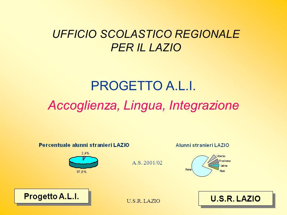 U.S.R. LAZIO UFFICIO SCOLASTICO REGIONALE PER IL LAZIO PROGETTO A.L.I. Accoglienza, Lingua, Integrazione Progetto A.L.I. U.S.R. LAZIO A.S. 2001/02