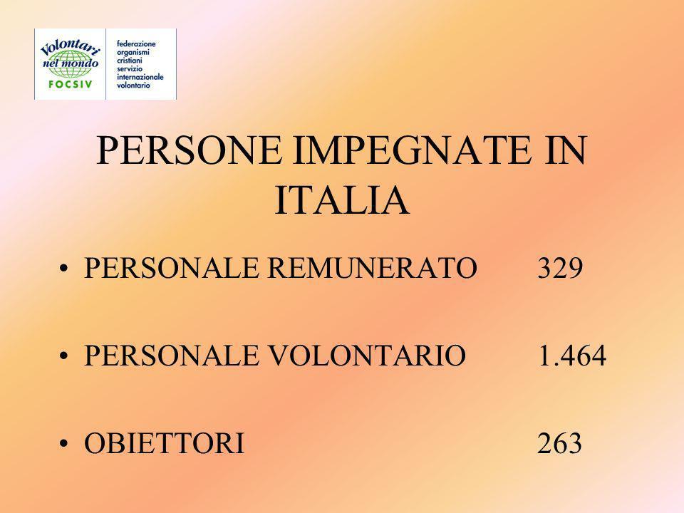PERSONE IMPEGNATE IN ITALIA PERSONALE REMUNERATO329 PERSONALE VOLONTARIO1.464 OBIETTORI263