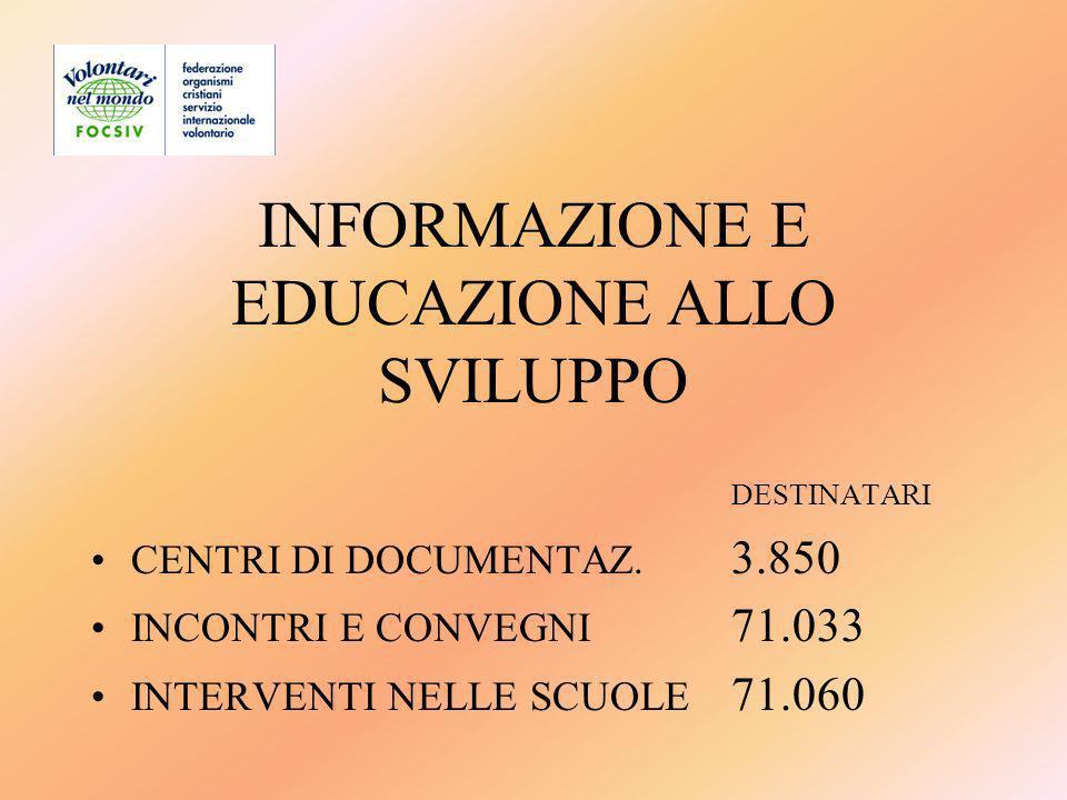INFORMAZIONE E EDUCAZIONE ALLO SVILUPPO DESTINATARI CENTRI DI DOCUMENTAZ.