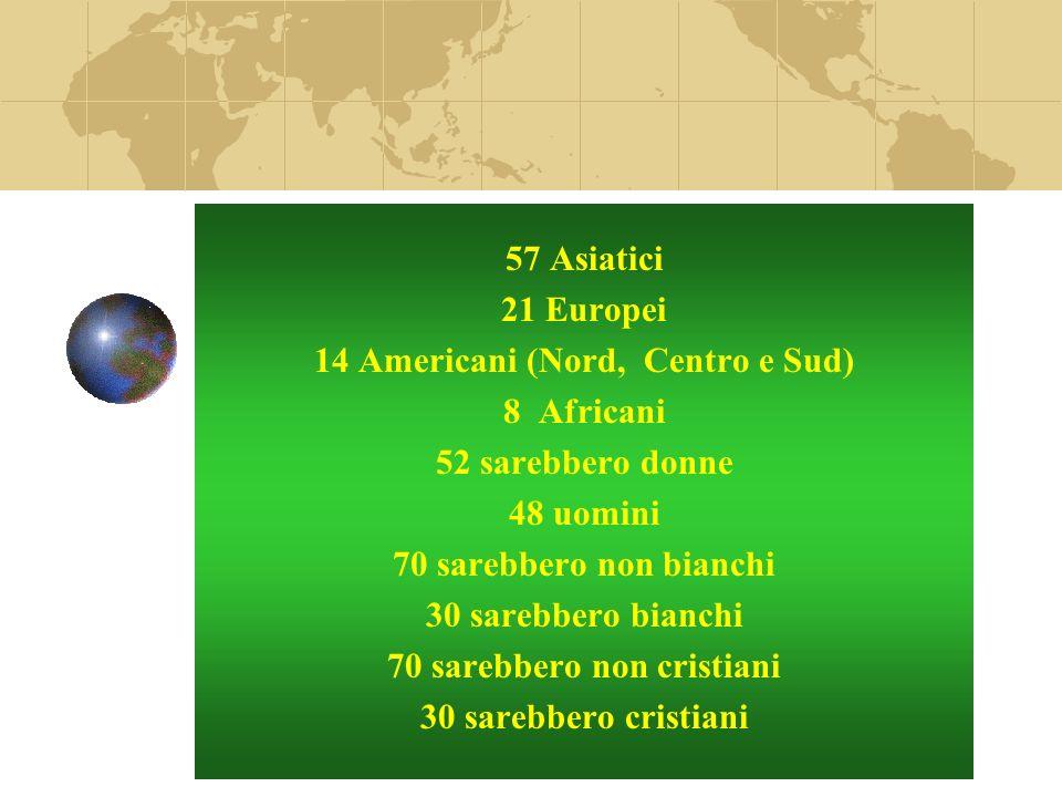 57 Asiatici 21 Europei 14 Americani (Nord, Centro e Sud) 8 Africani 52 sarebbero donne 48 uomini 70 sarebbero non bianchi 30 sarebbero bianchi 70 sarebbero non cristiani 30 sarebbero cristiani