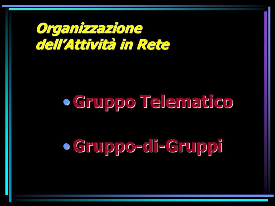 Organizzazione dellAttività in Rete Gruppo TelematicoGruppo Telematico Gruppo-di-GruppiGruppo-di-Gruppi