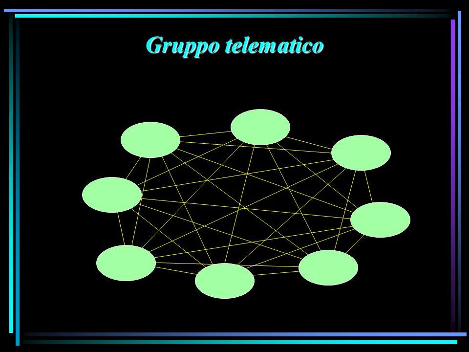 Gruppo telematico