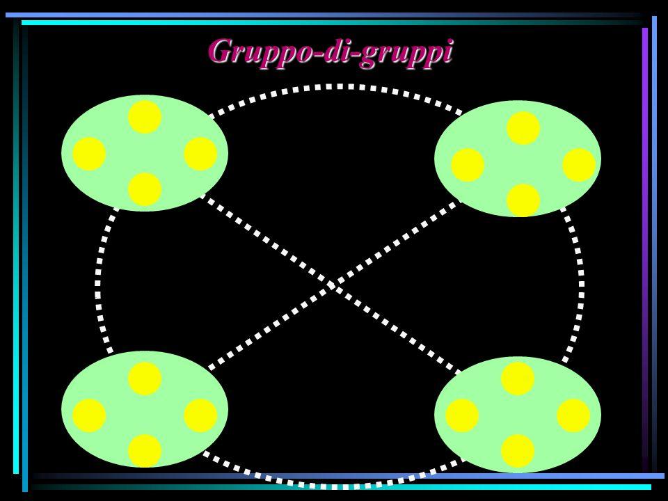 Gruppo-di-gruppi
