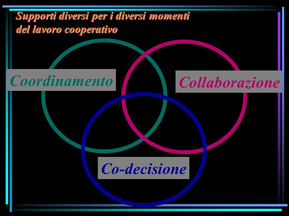 Coordinamento Collaborazione Co-decisione Supporti diversi per i diversi momenti del lavoro cooperativo