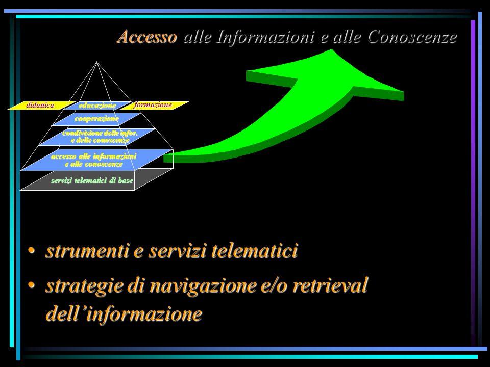 Accesso alle Informazioni e alle Conoscenze strumenti e servizi telematicistrumenti e servizi telematici strategie di navigazione e/o retrieval dellin