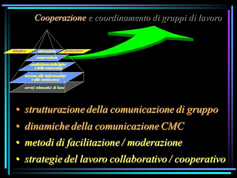 Cooperazione e coordinamento di gruppi di lavoro accesso alle informazioni e alle conoscenze condivisione delle infor. e delle conoscenze educazione d