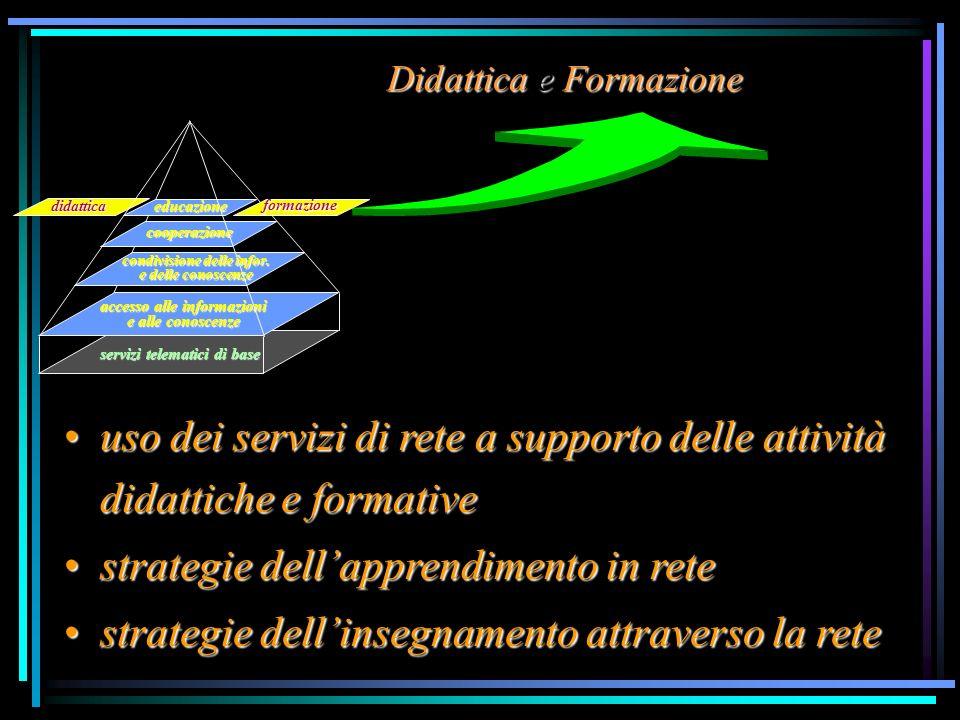 Didattica e Formazione accesso alle informazioni e alle conoscenze condivisione delle infor. e delle conoscenze educazione didattica formazione cooper