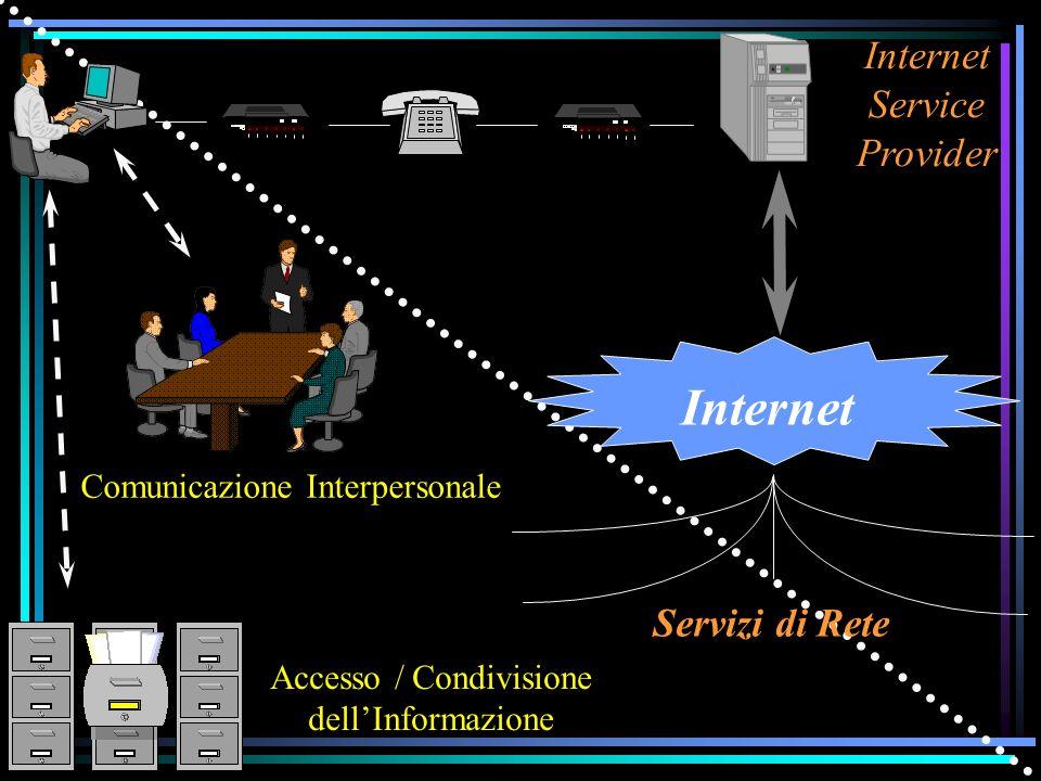 Accesso / Condivisione dellInformazione Comunicazione Interpersonale Internet Service Provider Internet Servizi di Rete