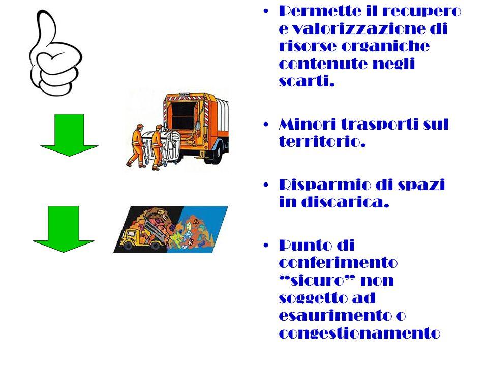 Permette il recupero e valorizzazione di risorse organiche contenute negli scarti. Minori trasporti sul territorio. Risparmio di spazi in discarica. P
