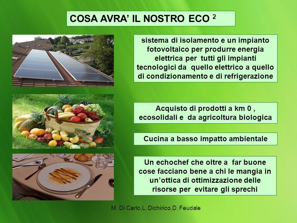 COSA AVRA IL NOSTRO ECO 2 sistema di isolamento e un impianto fotovoltaico per produrre energia elettrica per tutti gli impianti tecnologici da quello