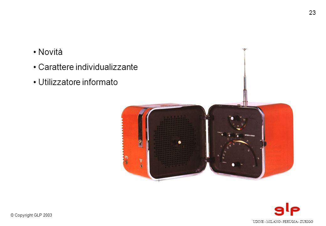 © Copyright GLP 2003 UDINE - MILANO - PERUGIA - ZURIGO Novità Carattere individualizzante Utilizzatore informato 23