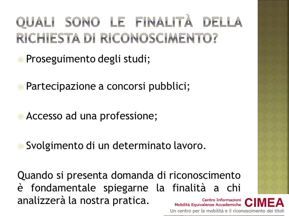 Proseguimento degli studi; Partecipazione a concorsi pubblici; Accesso ad una professione; Svolgimento di un determinato lavoro.