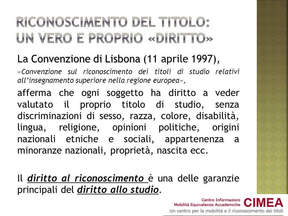 A livello internazionale sono stati previsti alcuni strumenti che aiutano a verificare lautenticità e la comprensione dei titoli: Diploma Supplement; Sistema ECTS; Traduzione del titolo; Attestato di conformità; European Qualifications Framework (http://www.europass-italia.it/EQF.asp).http://www.europass-italia.it/EQF.asp