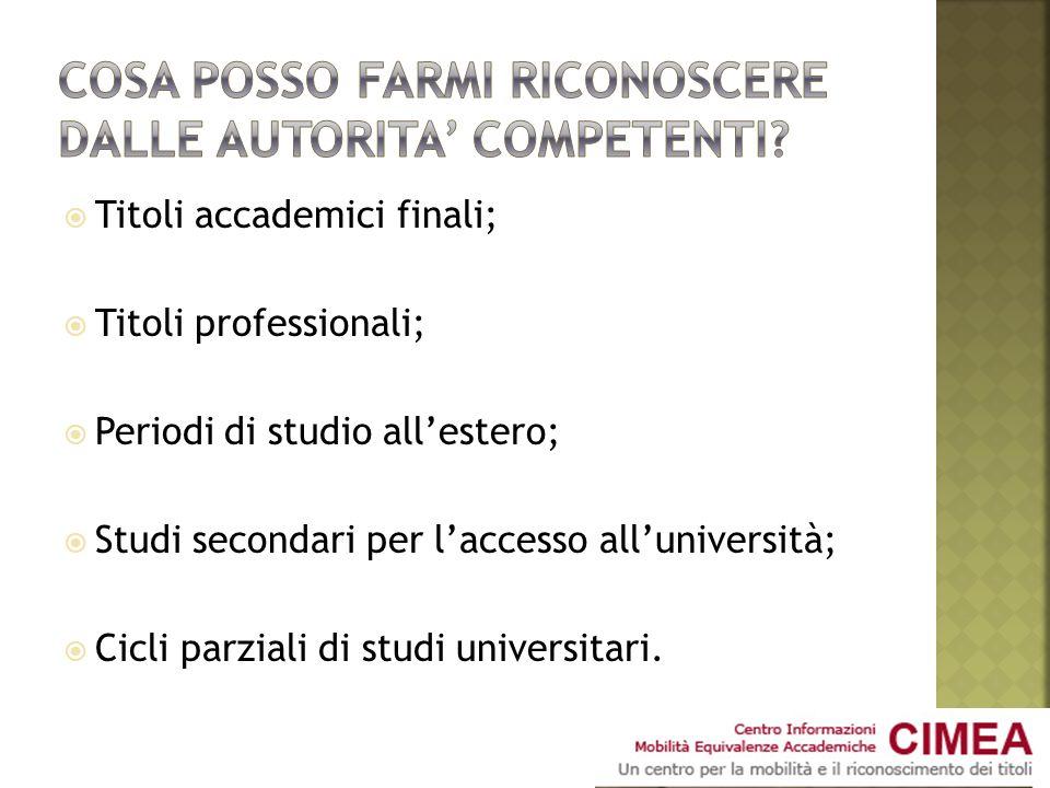 Titoli accademici finali; Titoli professionali; Periodi di studio allestero; Studi secondari per laccesso alluniversità; Cicli parziali di studi universitari.