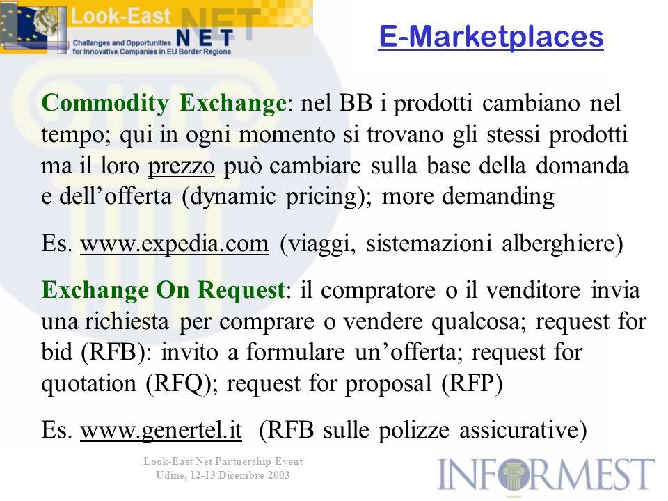 Look-East Net Partnership Event Udine, 12-13 Dicembre 2003 Commodity Exchange: nel BB i prodotti cambiano nel tempo; qui in ogni momento si trovano gli stessi prodotti ma il loro prezzo può cambiare sulla base della domanda e dellofferta (dynamic pricing); more demanding Es.