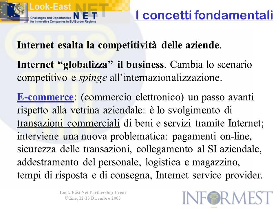 Look-East Net Partnership Event Udine, 12-13 Dicembre 2003 Internet esalta la competitività delle aziende.