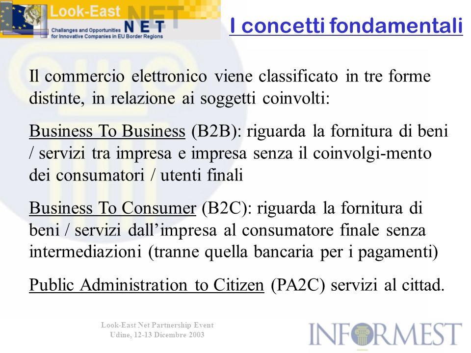 Look-East Net Partnership Event Udine, 12-13 Dicembre 2003 Successivamente al WS, nel luglio 2003, è stato pubblicato il rapporto finale del GdL: http://europa.eu.int/comm/enterprise/ict/policy/b2b/wshop/fin-report.pdf Documento fondamentale: contiene dati statistici, analisi dei dati, problemi riscontrati dalle PMI, le raccomandazioni alla CE per favorire la partecipazione delle imprese alle B2B Internet trading platforms e una check-list per il self-assessment di adeguati codici di condotta da applicare da parte dei gestori.
