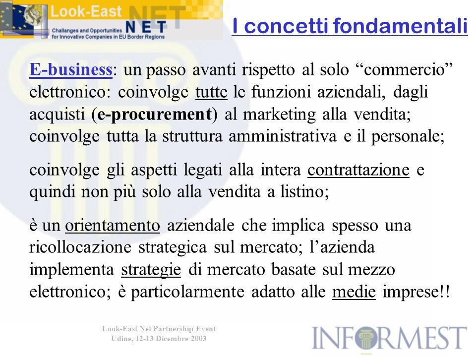 Look-East Net Partnership Event Udine, 12-13 Dicembre 2003 eMarket Services è uniniziativa internazionale cui aderiscono 10 istituti per il commercio estero, tra cui lICE, allo scopo di promuovere l e-Business presso le PMI dei paesi membri a supporto internazionalizzazione.