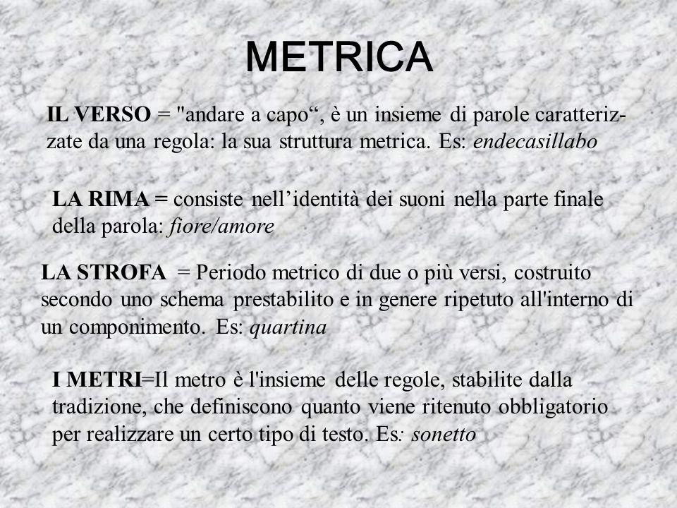 METRICA IL VERSO =