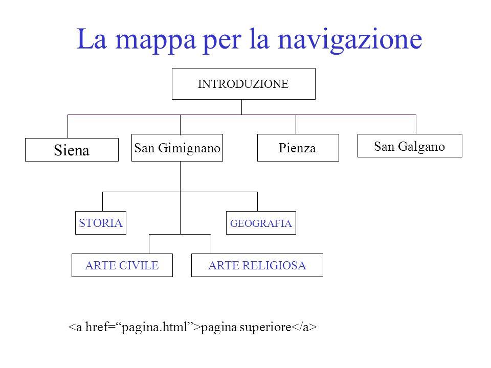 La mappa per la navigazione INTRODUZIONE Siena Pienza STORIA San Galgano San Gimignano GEOGRAFIA ARTE RELIGIOSAARTE CIVILE pagina superiore