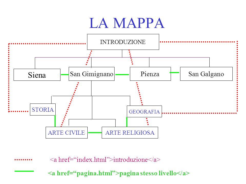 LA MAPPA INTRODUZIONE Siena Pienza STORIA San GalganoSan Gimignano GEOGRAFIA ARTE RELIGIOSAARTE CIVILE introduzione pagina stesso livello