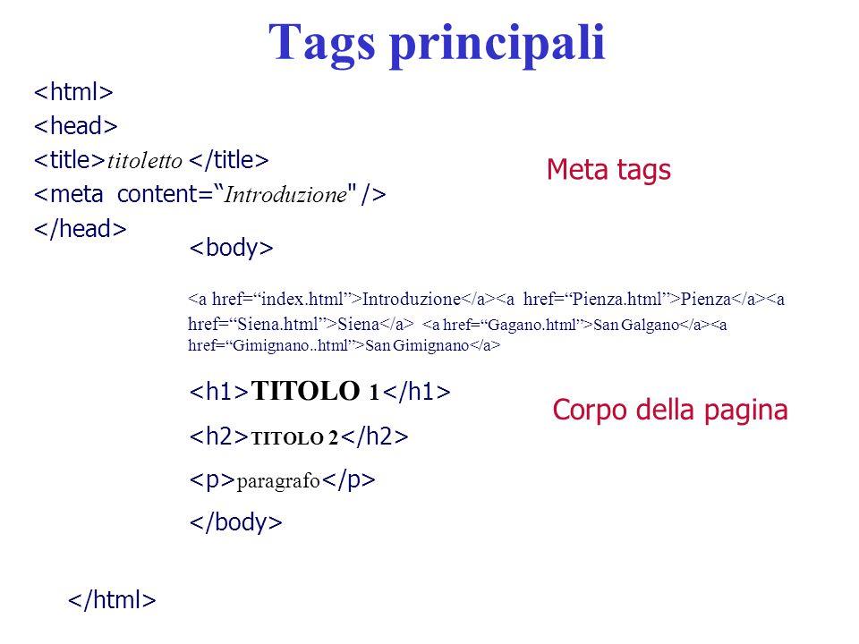 titoletto Introduzione Pienza Siena San Galgano San Gimignano TITOLO 1 TITOLO 2 paragrafo Meta tags Corpo della pagina Tags principali