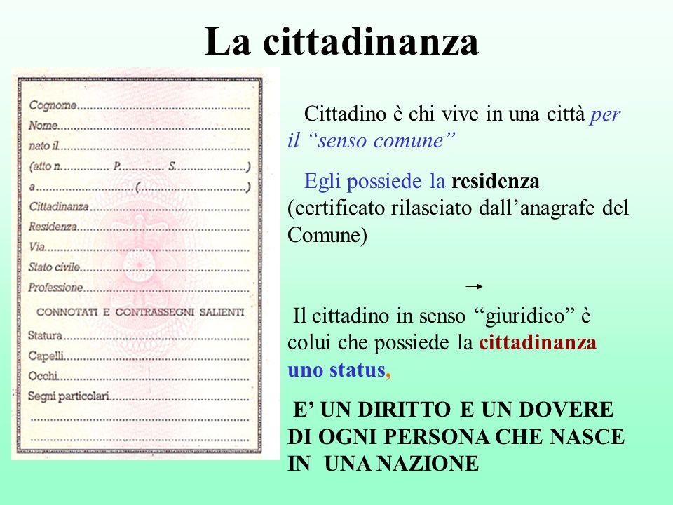 La cittadinanza Cittadino è chi vive in una città per il senso comune Egli possiede la residenza (certificato rilasciato dallanagrafe del Comune) Il c