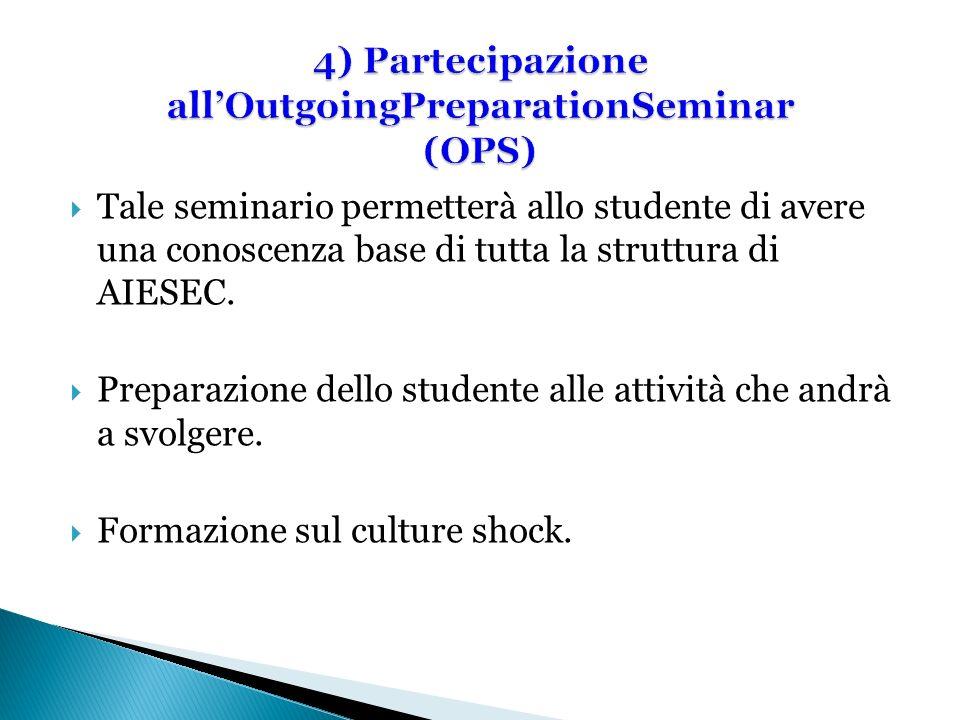 Tale seminario permetterà allo studente di avere una conoscenza base di tutta la struttura di AIESEC. Preparazione dello studente alle attività che an
