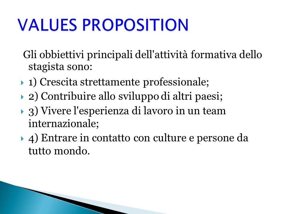 Gli obbiettivi principali dell'attività formativa dello stagista sono: 1) Crescita strettamente professionale; 2) Contribuire allo sviluppo di altri p
