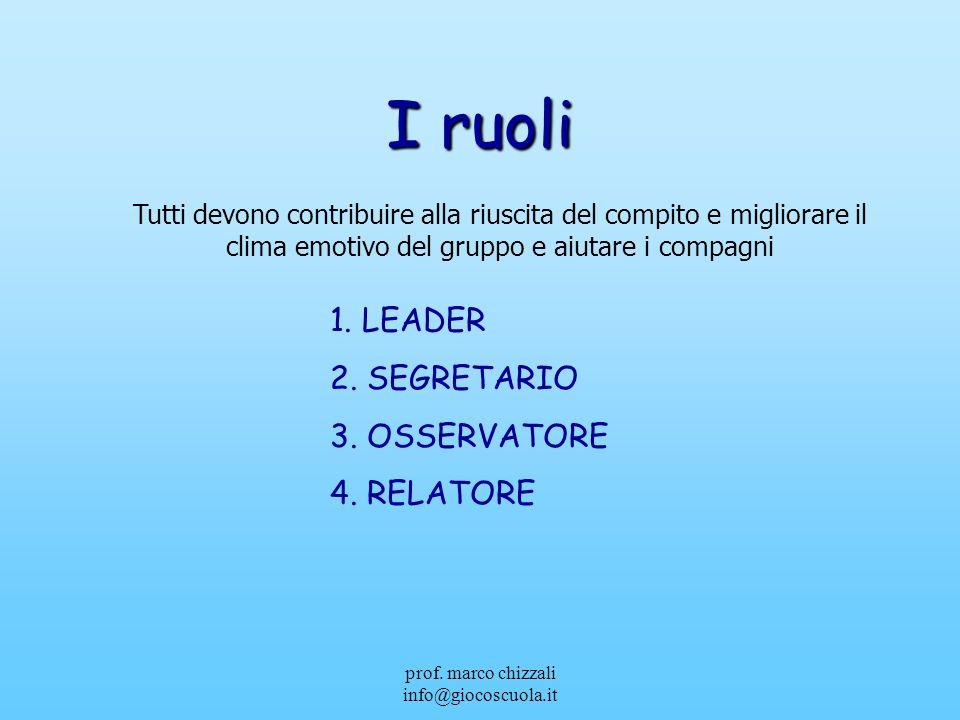 prof. marco chizzali info@giocoscuola.it I ruoli 1. LEADER 2. SEGRETARIO 3. OSSERVATORE 4. RELATORE Tutti devono contribuire alla riuscita del compito