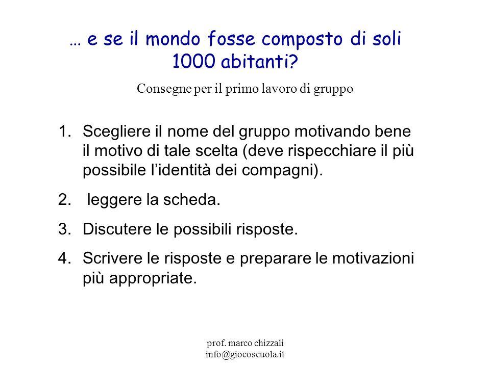 prof. marco chizzali info@giocoscuola.it Consegne per il primo lavoro di gruppo 1.Scegliere il nome del gruppo motivando bene il motivo di tale scelta