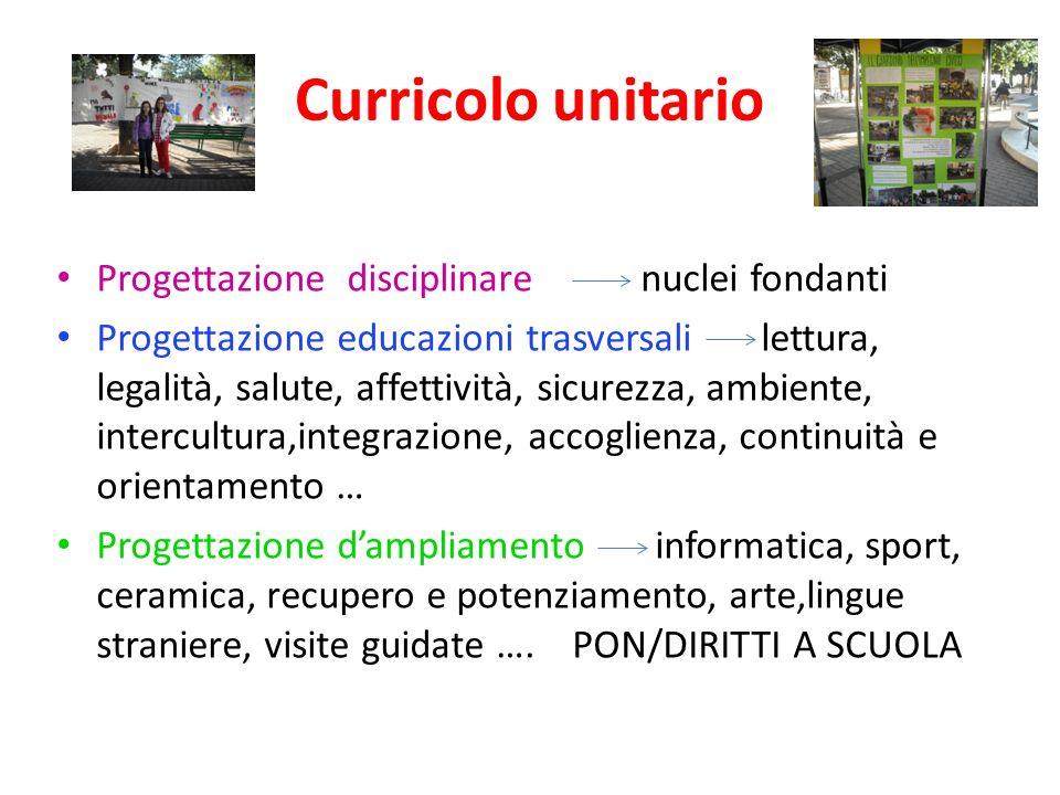 Curricolo unitario Progettazione disciplinare nuclei fondanti Progettazione educazioni trasversali lettura, legalità, salute, affettività, sicurezza,