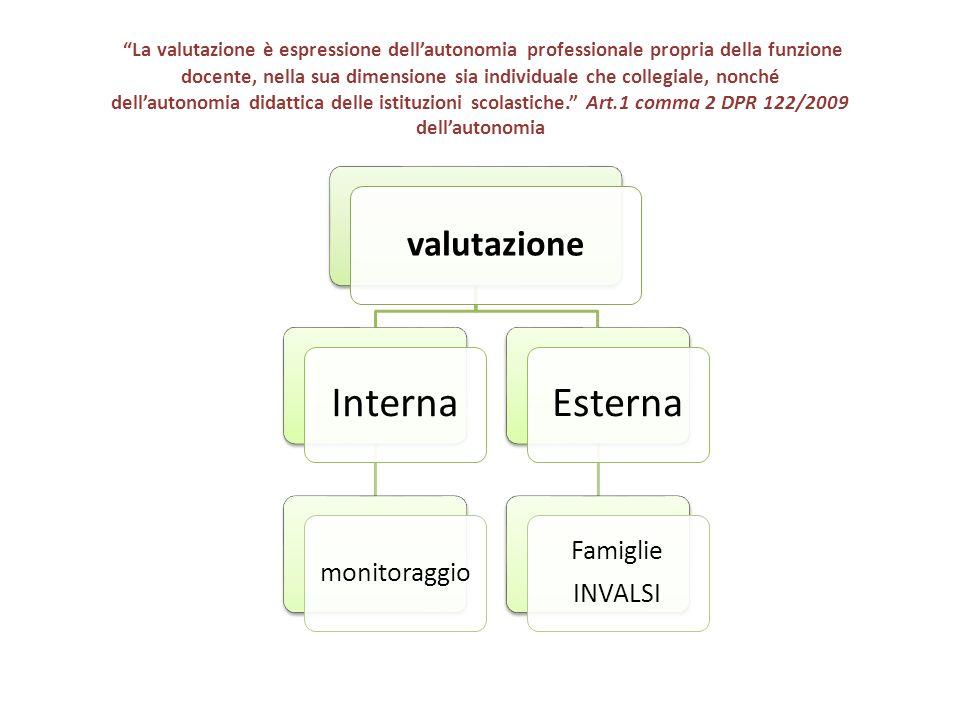 La valutazione è espressione dellautonomia professionale propria della funzione docente, nella sua dimensione sia individuale che collegiale, nonché d