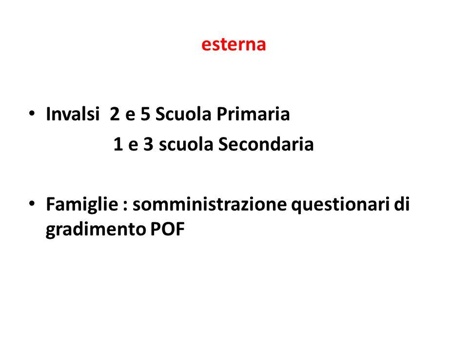 esterna Invalsi 2 e 5 Scuola Primaria 1 e 3 scuola Secondaria Famiglie : somministrazione questionari di gradimento POF