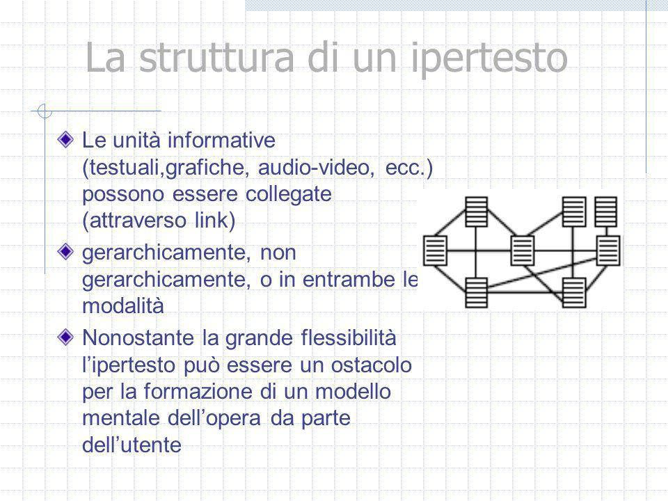La struttura di un ipertesto Le unità informative (testuali,grafiche, audio-video, ecc.) possono essere collegate (attraverso link) gerarchicamente, non gerarchicamente, o in entrambe le modalità Nonostante la grande flessibilità lipertesto può essere un ostacolo per la formazione di un modello mentale dellopera da parte dellutente