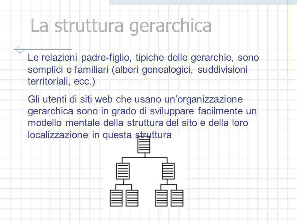 La struttura gerarchica Le relazioni padre-figlio, tipiche delle gerarchie, sono semplici e familiari (alberi genealogici, suddivisioni territoriali, ecc.) Gli utenti di siti web che usano unorganizzazione gerarchica sono in grado di sviluppare facilmente un modello mentale della struttura del sito e della loro localizzazione in questa struttura