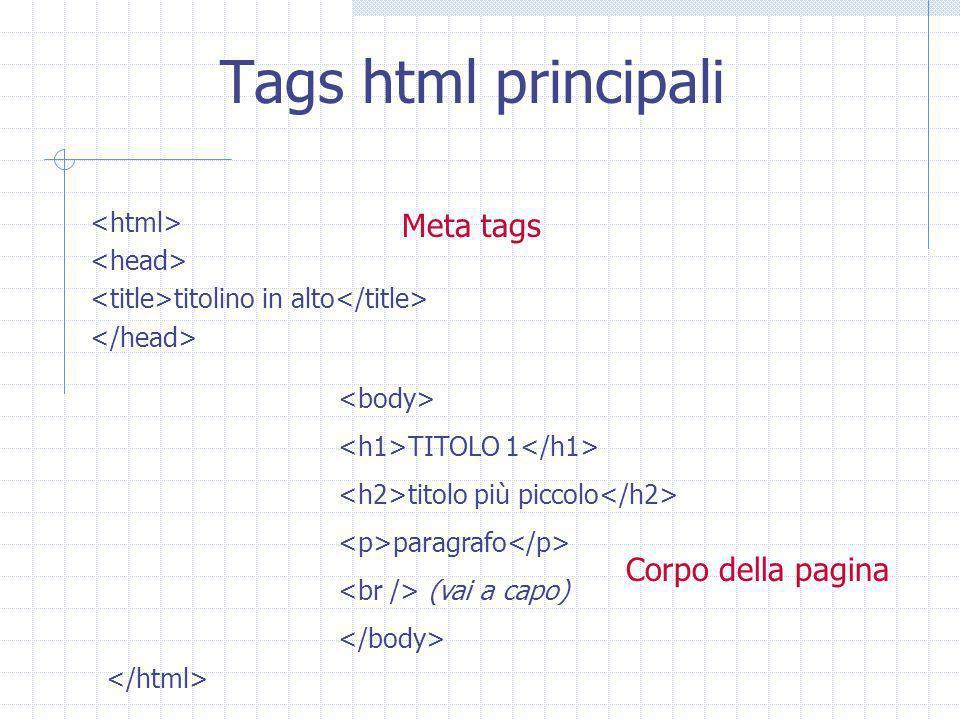 Tags html principali titolino in alto TITOLO 1 titolo più piccolo paragrafo (vai a capo) Meta tags Corpo della pagina