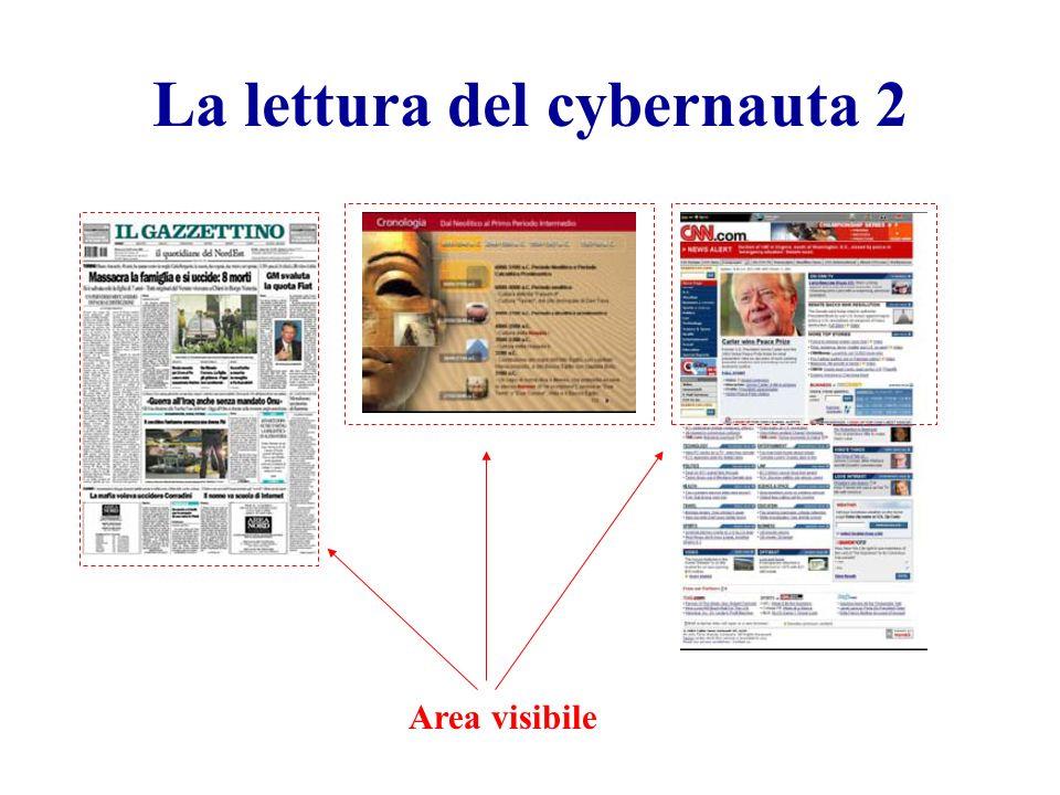 La lettura del cybernauta 2 Area visibile