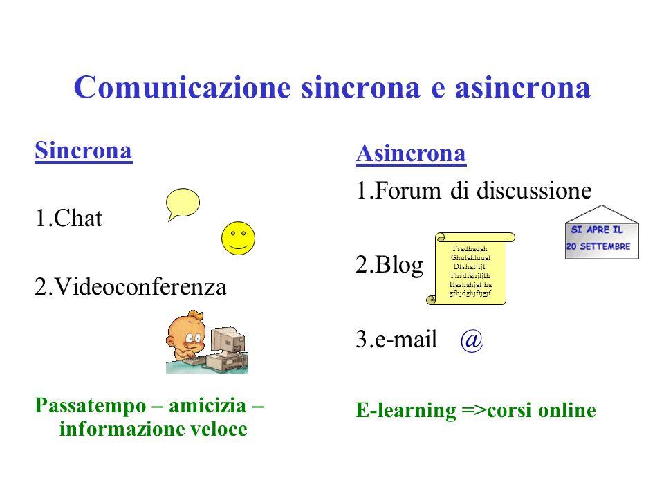 Comunicazione sincrona e asincrona Sincrona 1.Chat 2.Videoconferenza Passatempo – amicizia – informazione veloce Asincrona 1.Forum di discussione 2.Bl