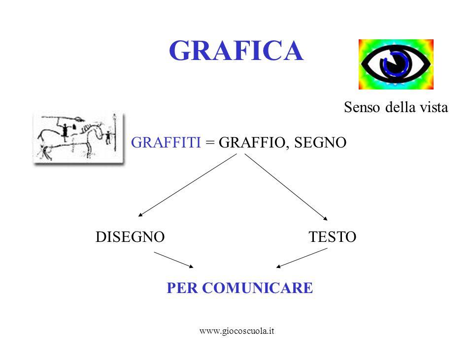 www.giocoscuola.it GRAFFITI = GRAFFIO, SEGNO TESTODISEGNO Senso della vista GRAFICA PER COMUNICARE