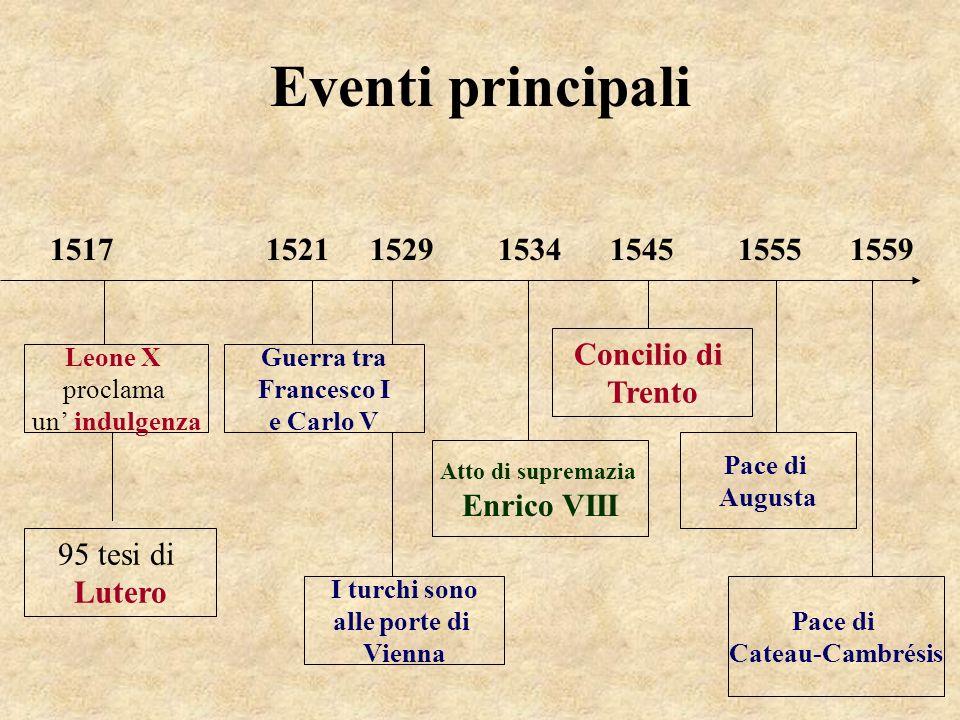 Eventi principali 1517 1521 1529 1534 1545 1555 1559 95 tesi di Lutero Concilio di Trento I turchi sono alle porte di Vienna Pace di Cateau-Cambrésis