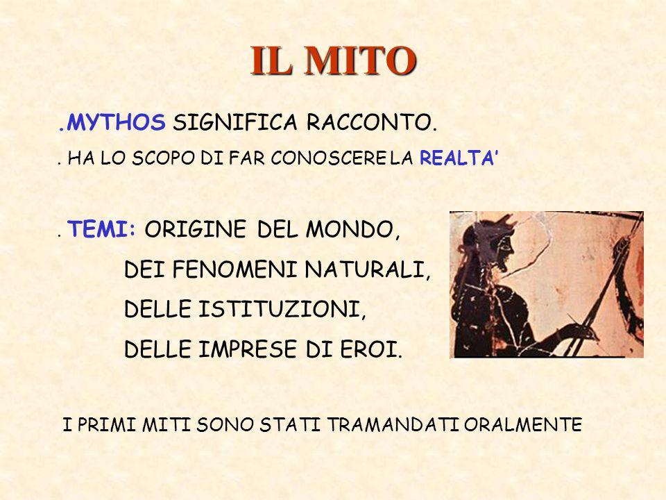 IL MITO.MYTHOS SIGNIFICA RACCONTO..HA LO SCOPO DI FAR CONOSCERE LA REALTA.