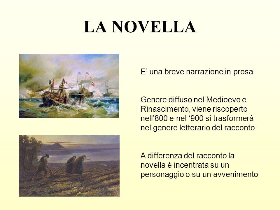 LA NOVELLA E una breve narrazione in prosa Genere diffuso nel Medioevo e Rinascimento, viene riscoperto nell800 e nel 900 si trasformerà nel genere le